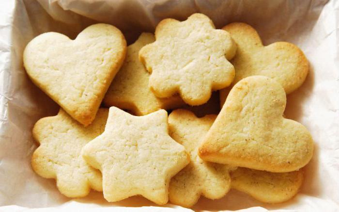 рецепты печенья из песочного теста с фото